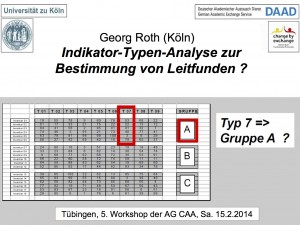 1_ROTH_Indikator_20140215_AGCAA_Tübingen